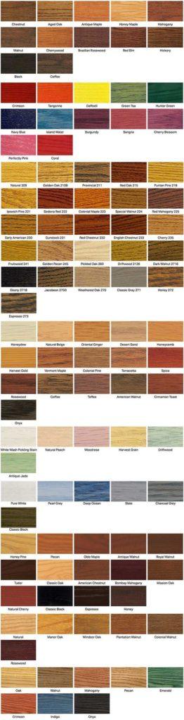 wood floor stain chart 1