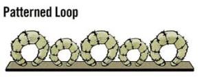Patterned Loop CarpetRugInstitute